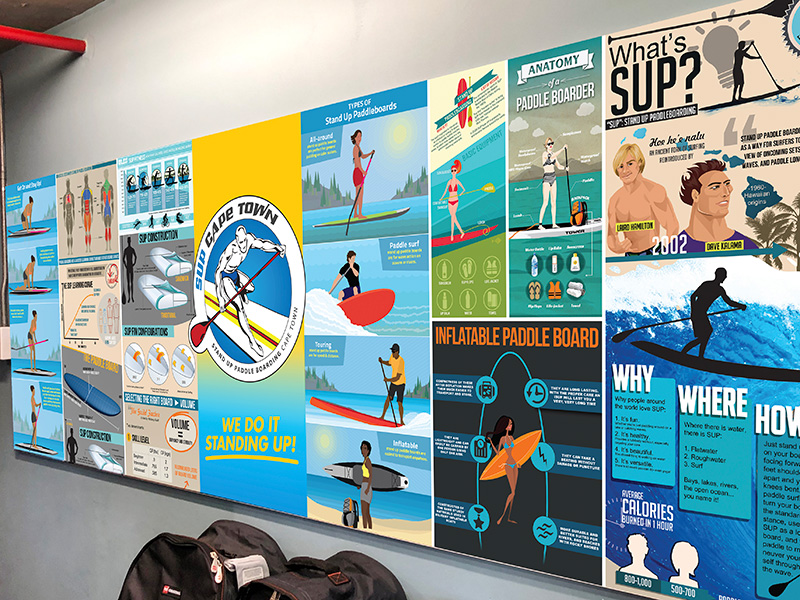 SUP Shop Wall Infographic Design